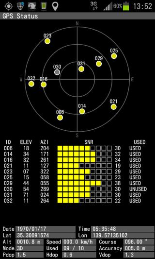 GPS Status βの画面