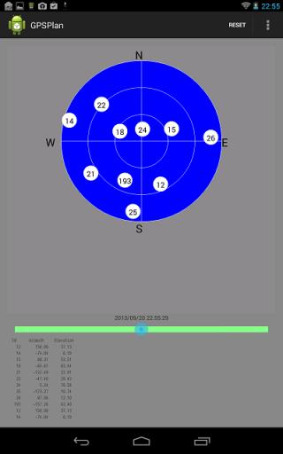 アルマナックからGPS衛星の位置を求めるアプリ(試作)