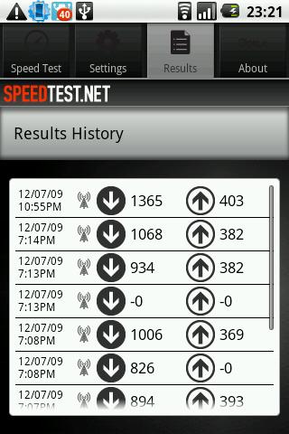 Speedtestアプリの結果画面